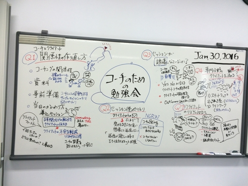 コーチ勉強会 ファシリテーショングラフィック