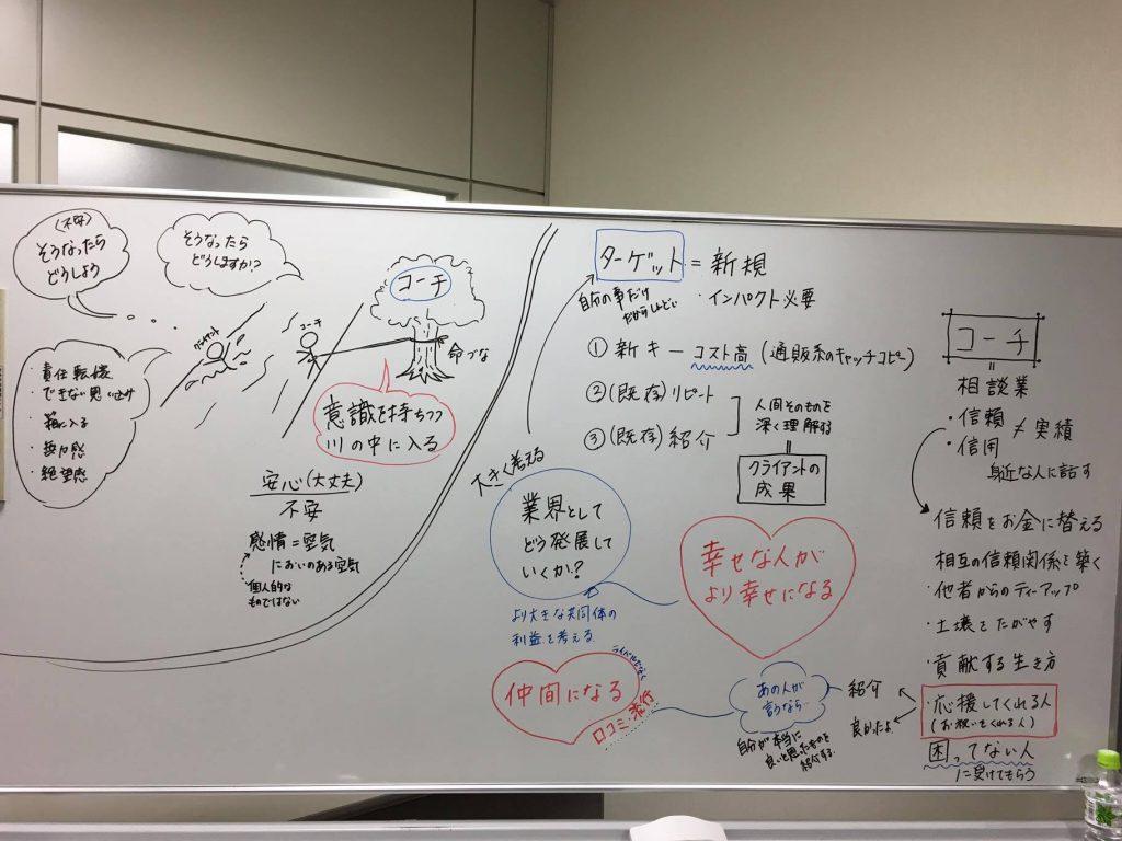 ファシリテーショングラフィック1